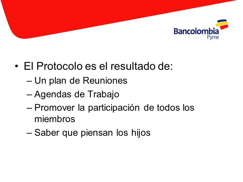 El Protocolo es el resultado de: