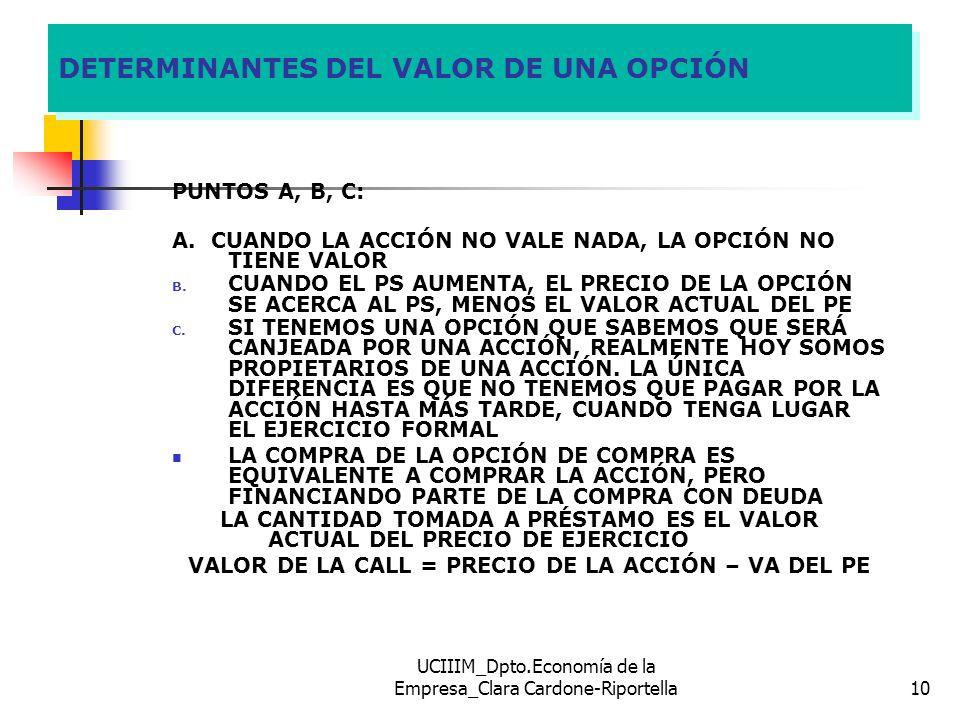 DETERMINANTES DEL VALOR DE UNA OPCIÓN