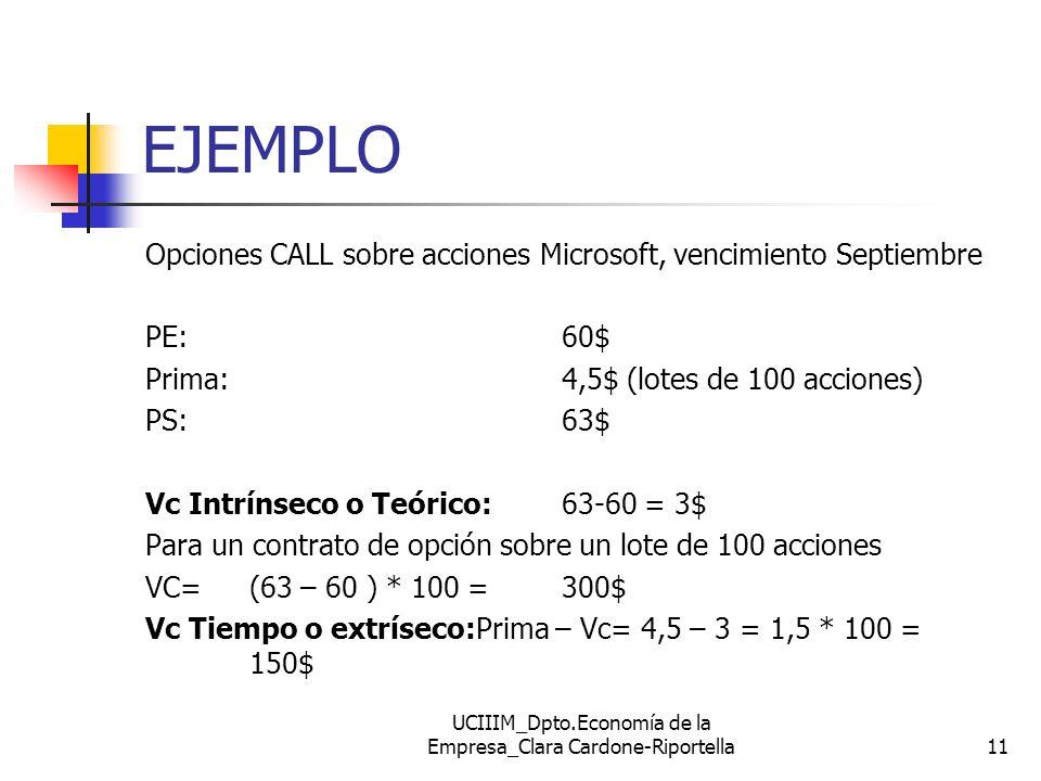 UCIIIM_Dpto.Economía de la Empresa_Clara Cardone-Riportella