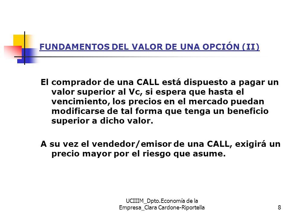 FUNDAMENTOS DEL VALOR DE UNA OPCIÓN (II)