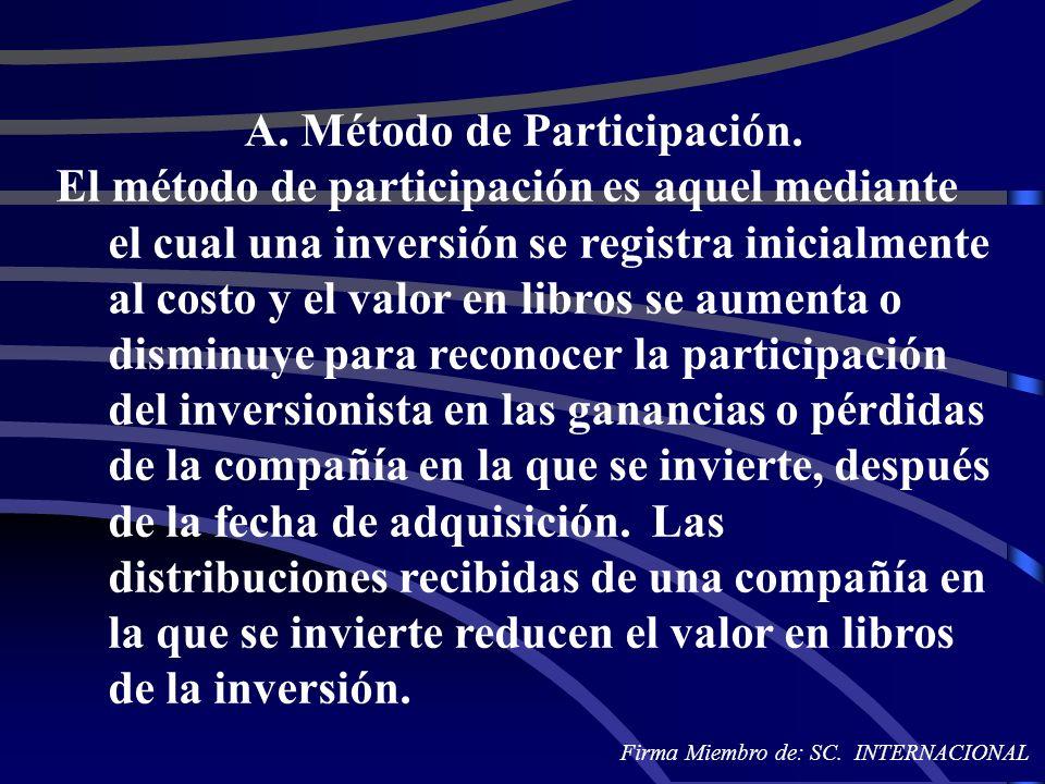 A. Método de Participación.