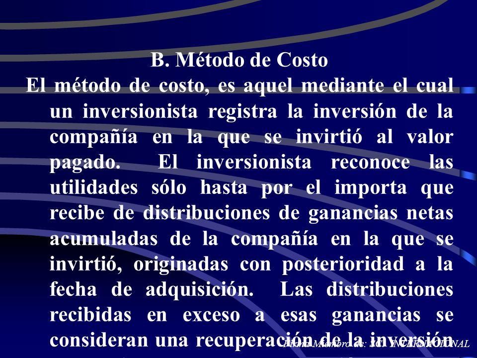B. Método de Costo