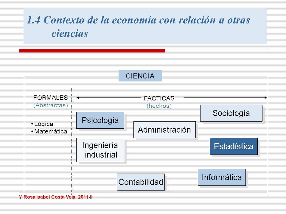 1.4 Contexto de la economía con relación a otras ciencias