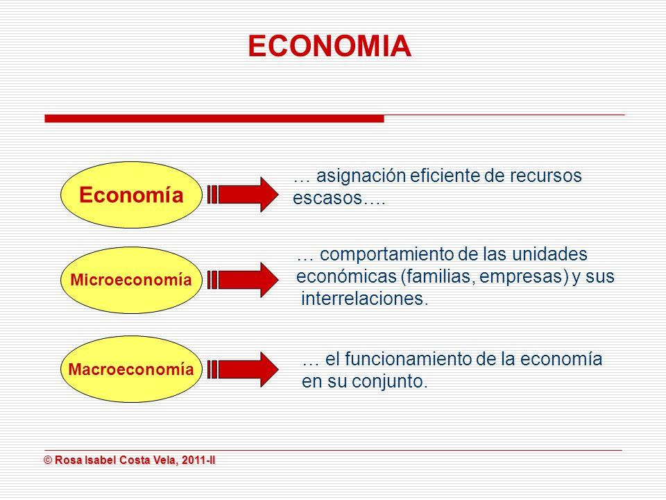 ECONOMIA Economía … asignación eficiente de recursos escasos….