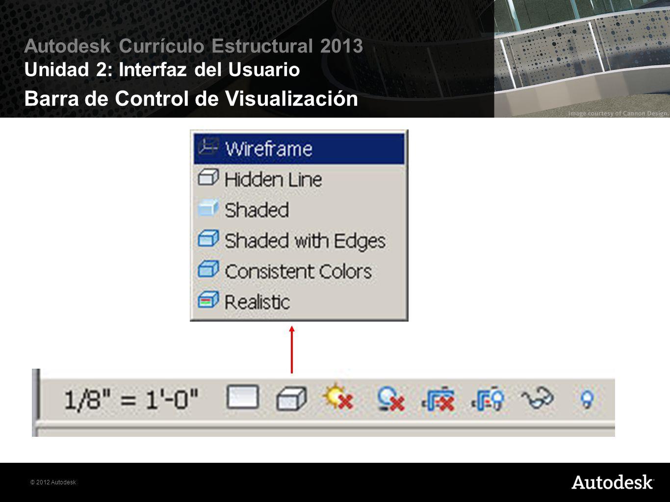 Barra de Control de Visualización