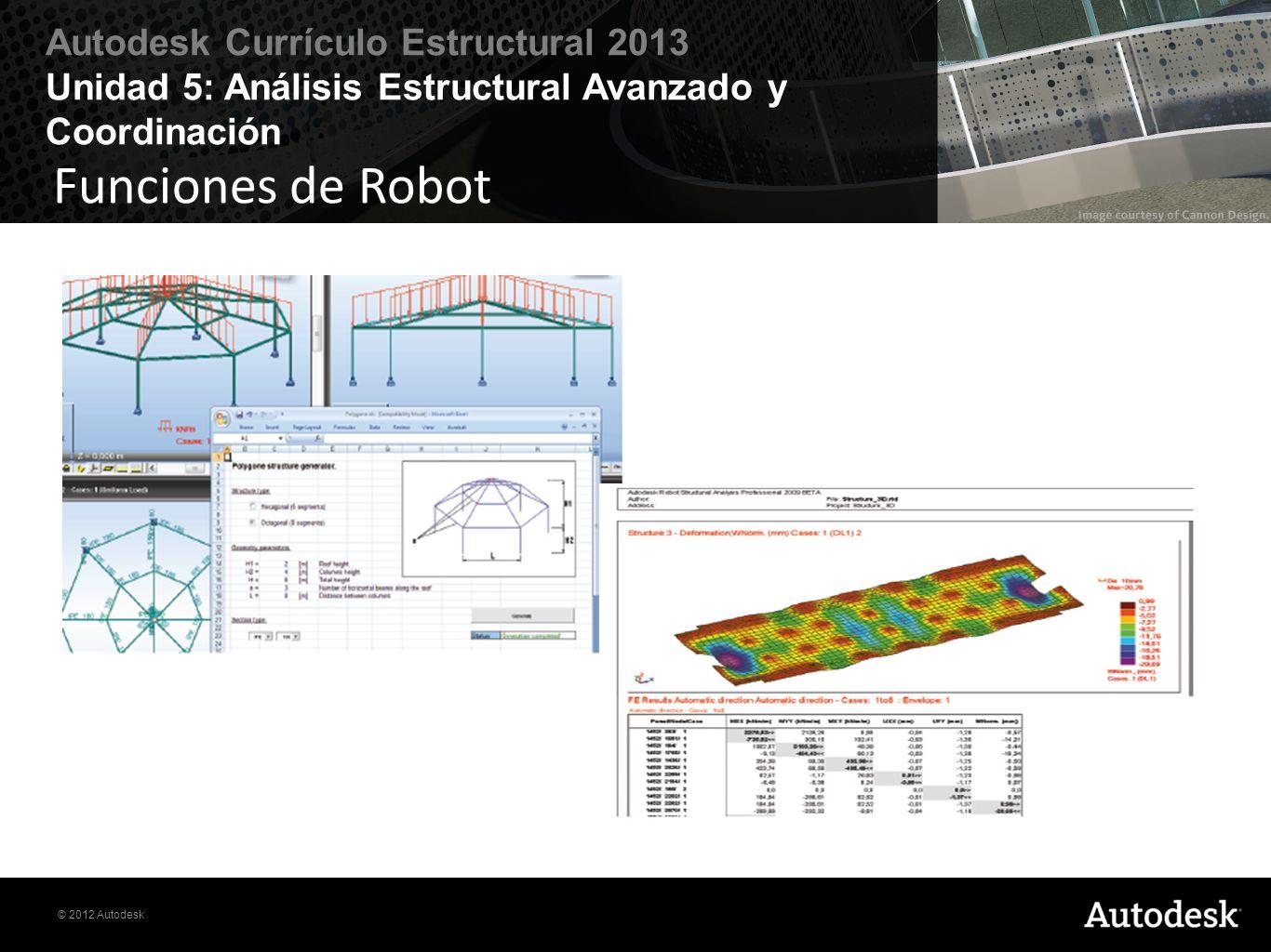 Funciones de Robot