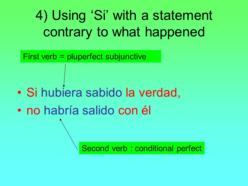 4) Using 'Si' with a statement contrary to what happened