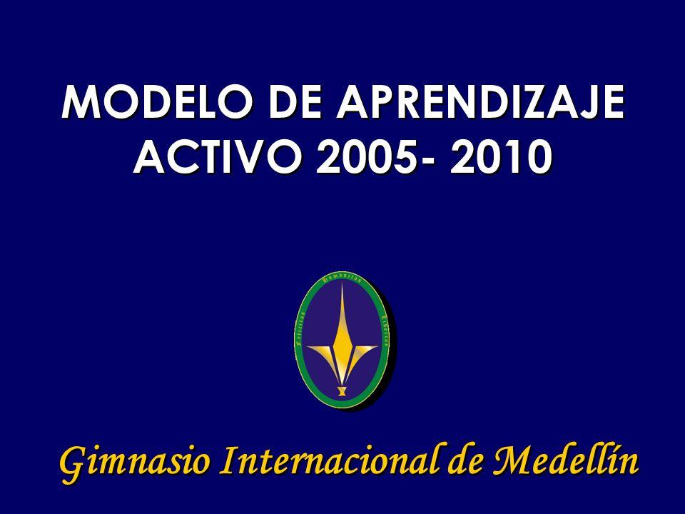 MODELO DE APRENDIZAJE ACTIVO 2005- 2010