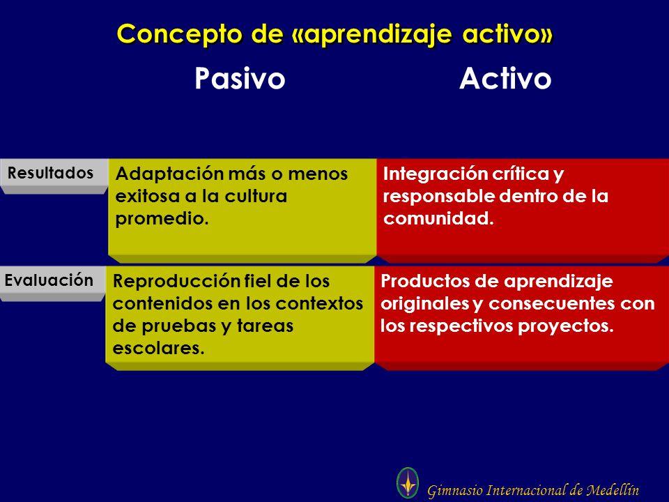 Concepto de «aprendizaje activo»