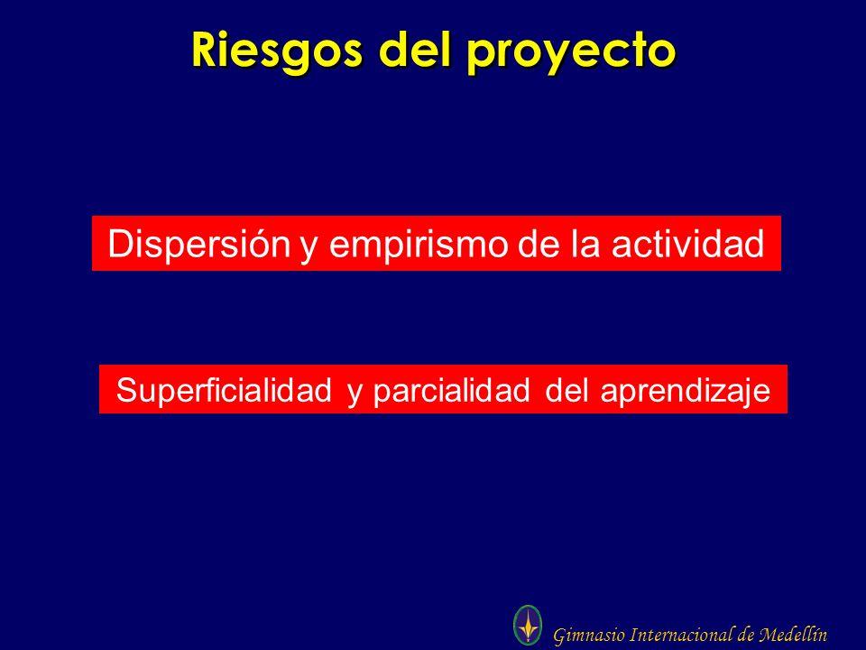 Riesgos del proyecto Dispersión y empirismo de la actividad