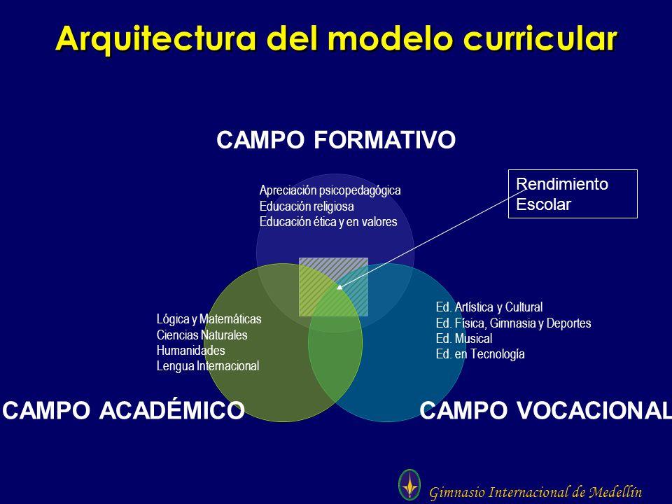 Arquitectura del modelo curricular