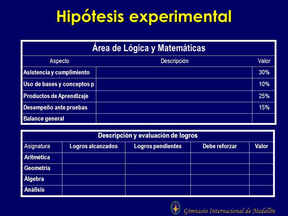 Hipótesis experimental