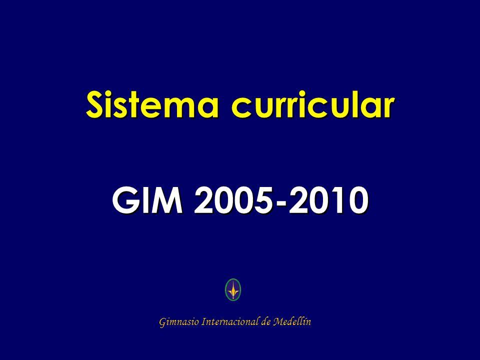 Sistema curricular GIM 2005-2010