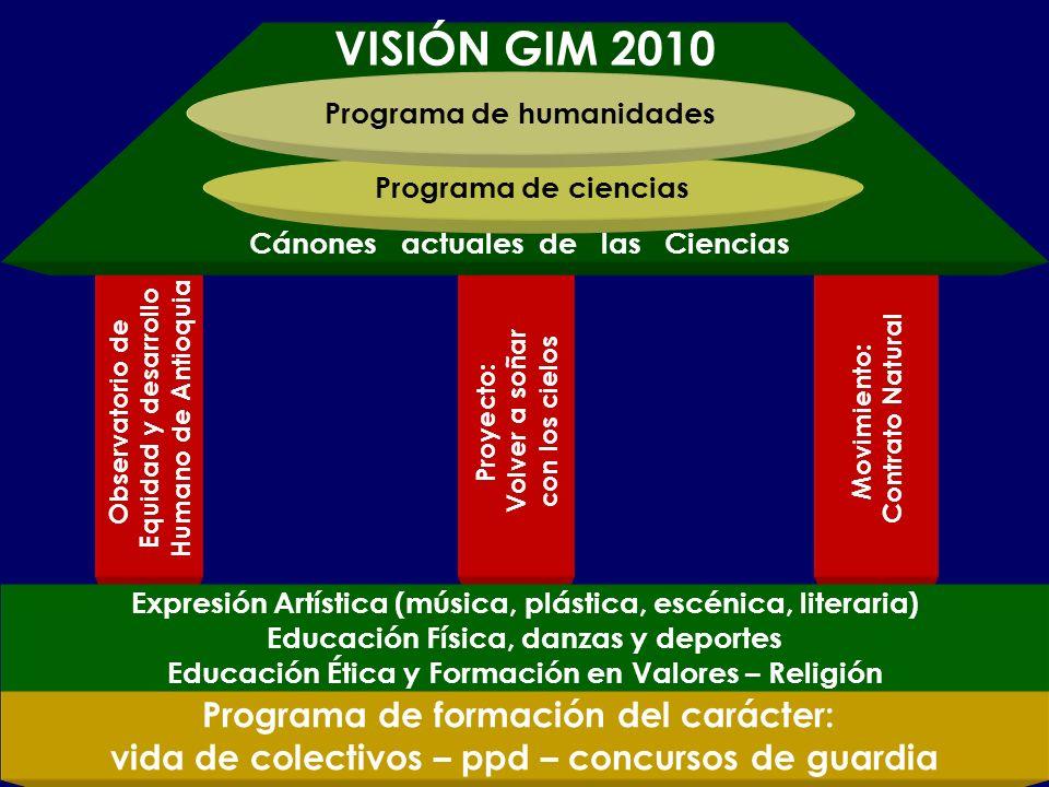 VISIÓN GIM 2010 Programa de formación del carácter: