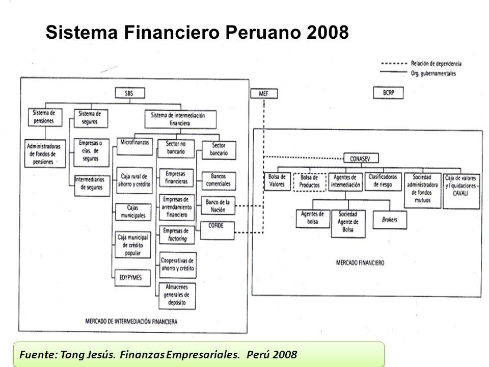 Sistema Financiero Peruano 2008