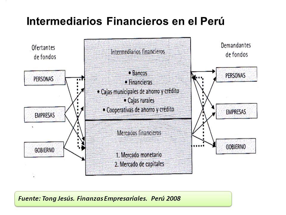 Intermediarios Financieros en el Perú