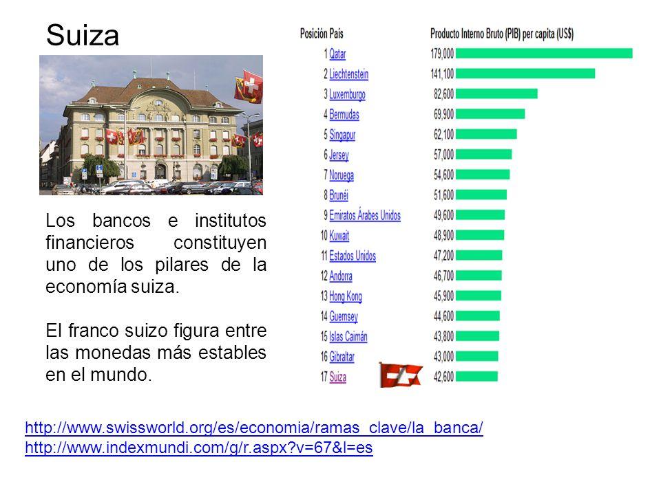 Suiza Los bancos e institutos financieros constituyen uno de los pilares de la economía suiza.