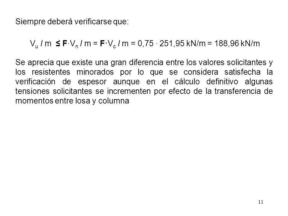 Vu I m ≤ F·Vn I m = F·Vc I m = 0,75 · 251,95 kN/m = 188,96 kN/m