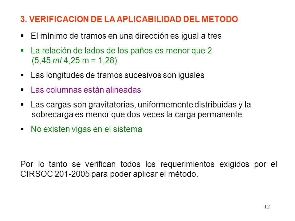 3. VERIFICACION DE LA APLICABILIDAD DEL METODO