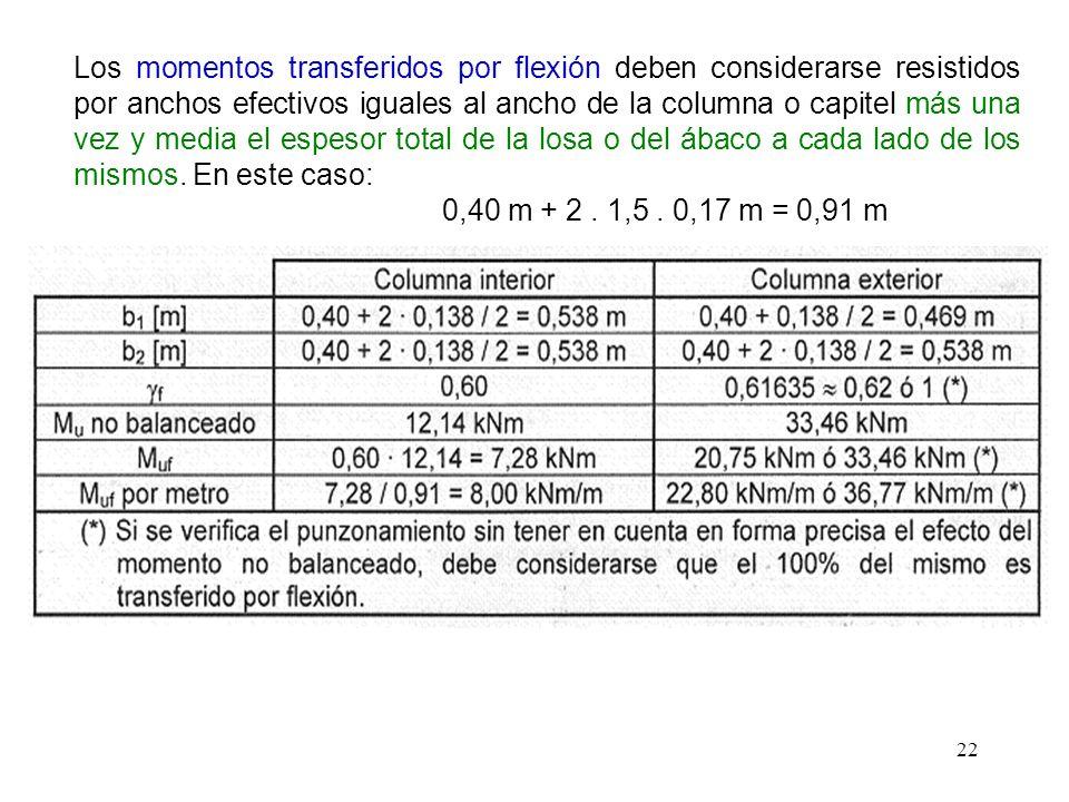 Los momentos transferidos por flexión deben considerarse resistidos por anchos efectivos iguales al ancho de la columna o capitel más una vez y media el espesor total de la losa o del ábaco a cada lado de los mismos. En este caso: