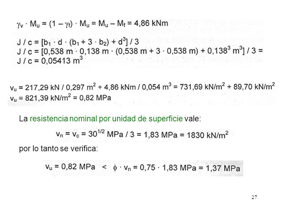 La resistencia nominal por unidad de superficie vale: