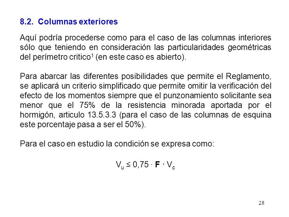 8.2. Columnas exteriores