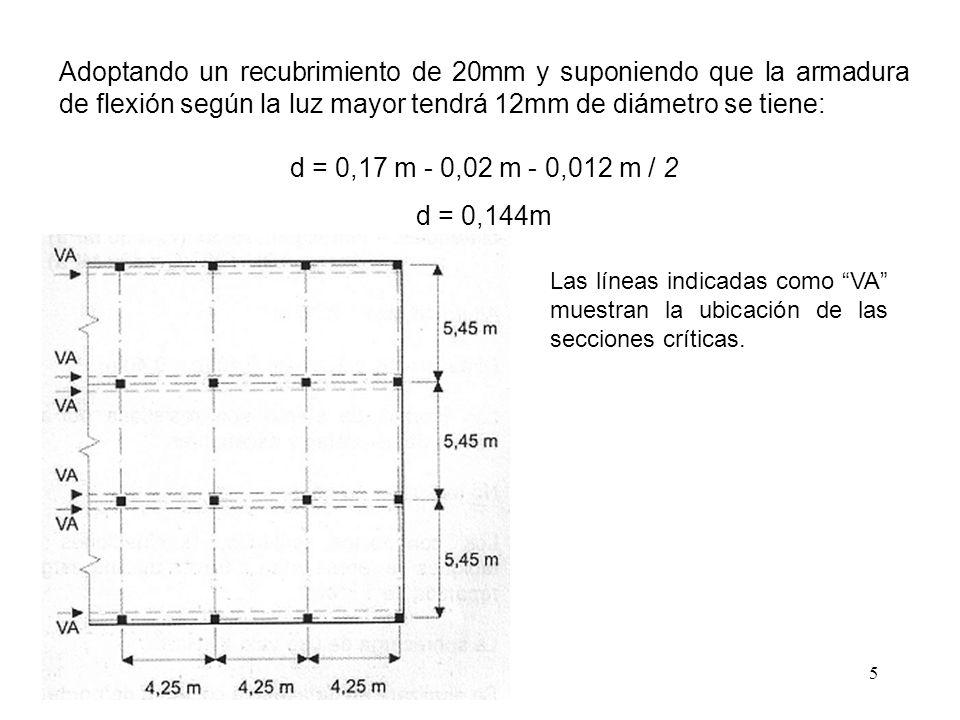 Adoptando un recubrimiento de 20mm y suponiendo que la armadura de flexión según la luz mayor tendrá 12mm de diámetro se tiene: