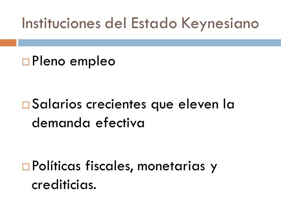 Instituciones del Estado Keynesiano