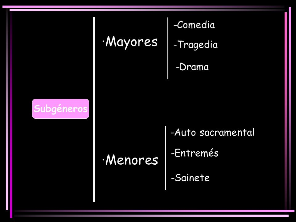 ·Mayores ·Menores -Comedia -Tragedia -Drama Subgéneros