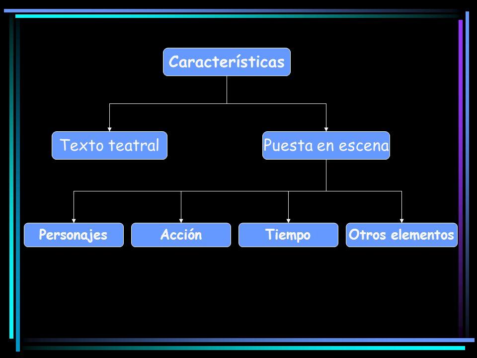 Características Texto teatral Puesta en escena Personajes Acción