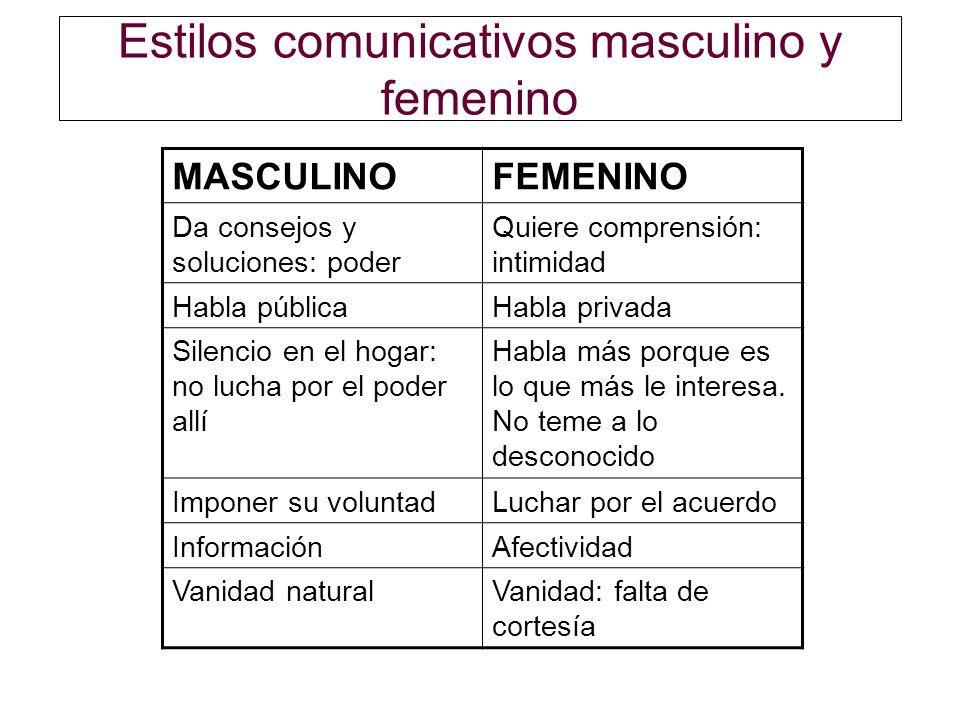 Estilos comunicativos masculino y femenino