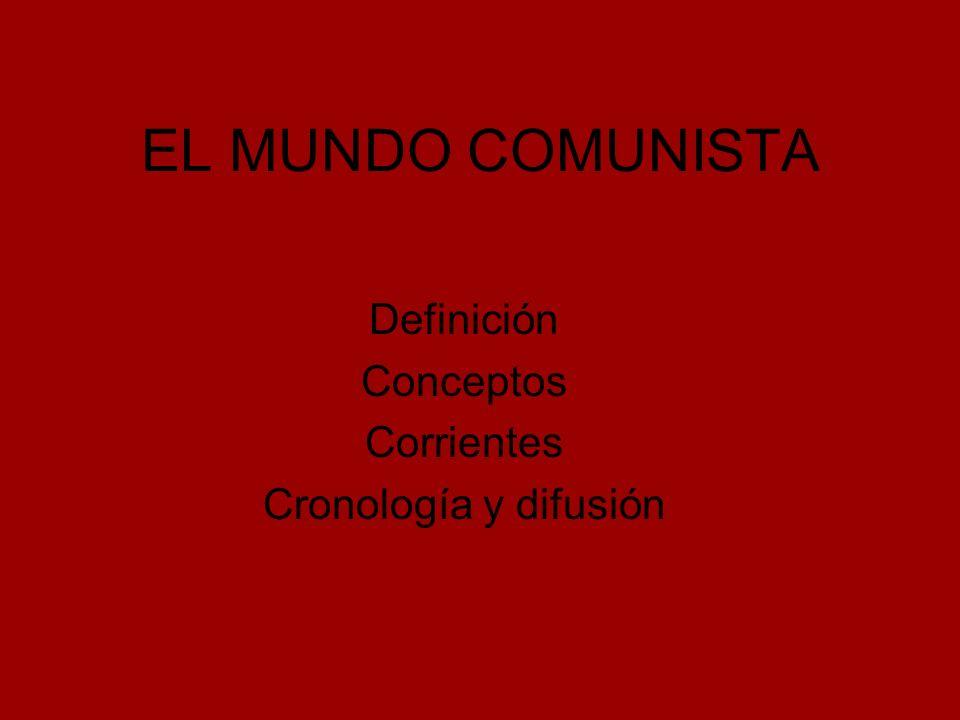 Definición Conceptos Corrientes Cronología y difusión