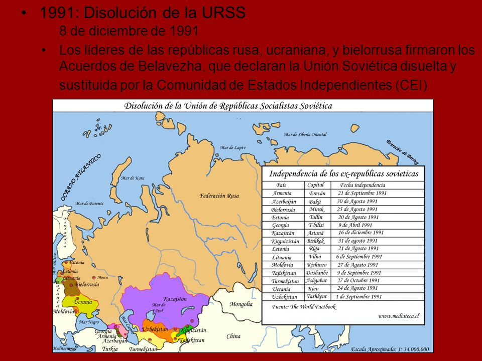 1991: Disolución de la URSS 8 de diciembre de 1991