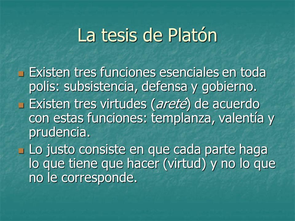 La tesis de PlatónExisten tres funciones esenciales en toda polis: subsistencia, defensa y gobierno.