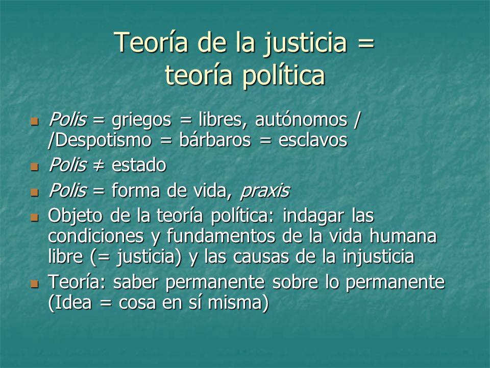 Teoría de la justicia = teoría política