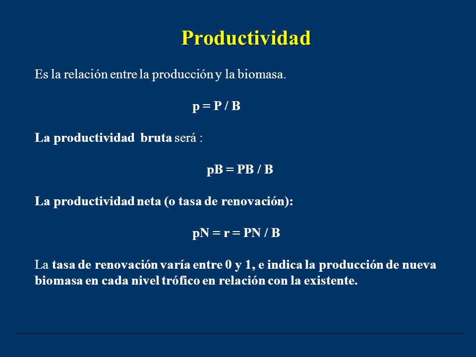 Productividad Es la relación entre la producción y la biomasa.