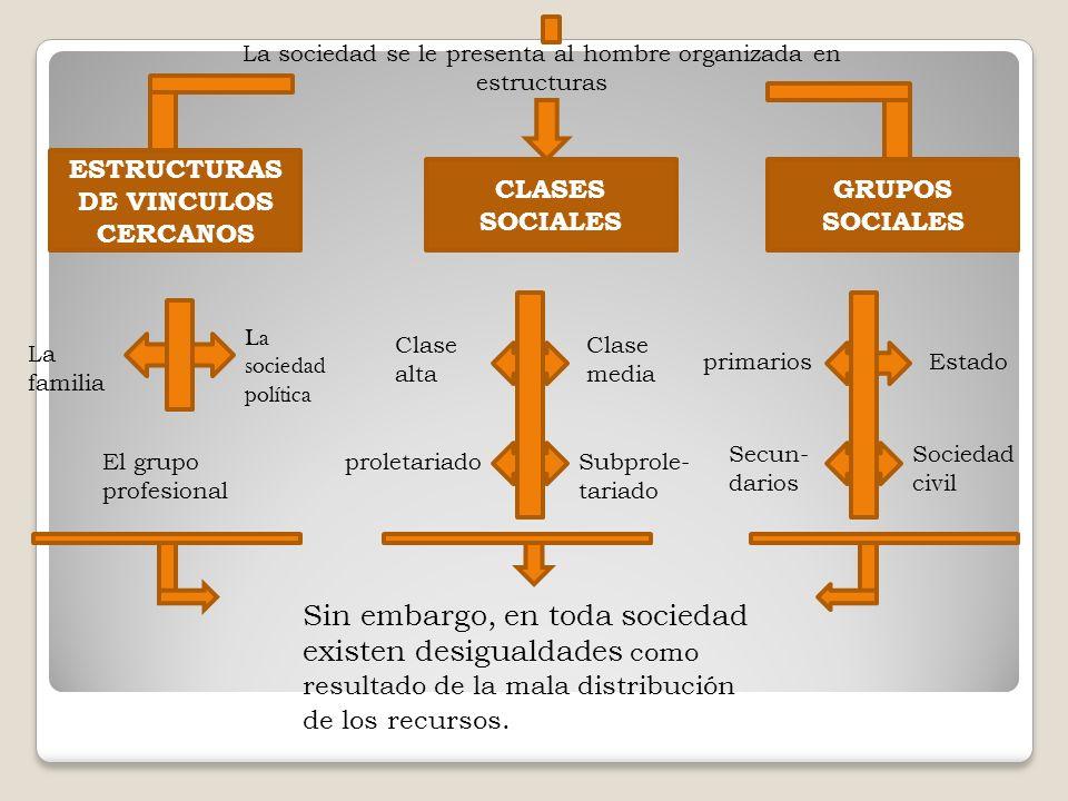 ESTRUCTURAS DE VINCULOS CERCANOS
