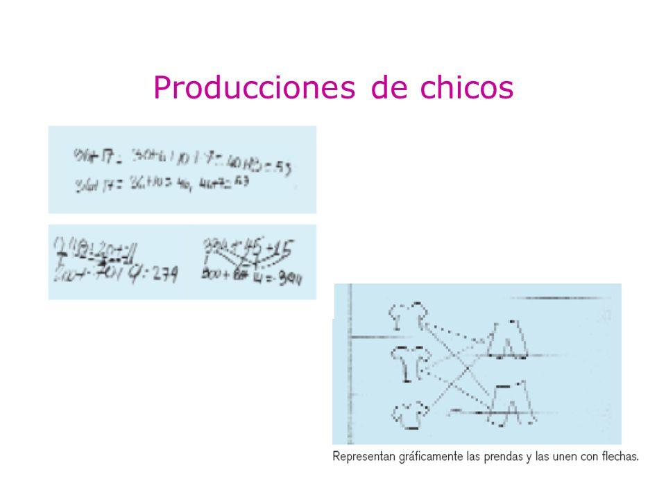 Producciones de chicos