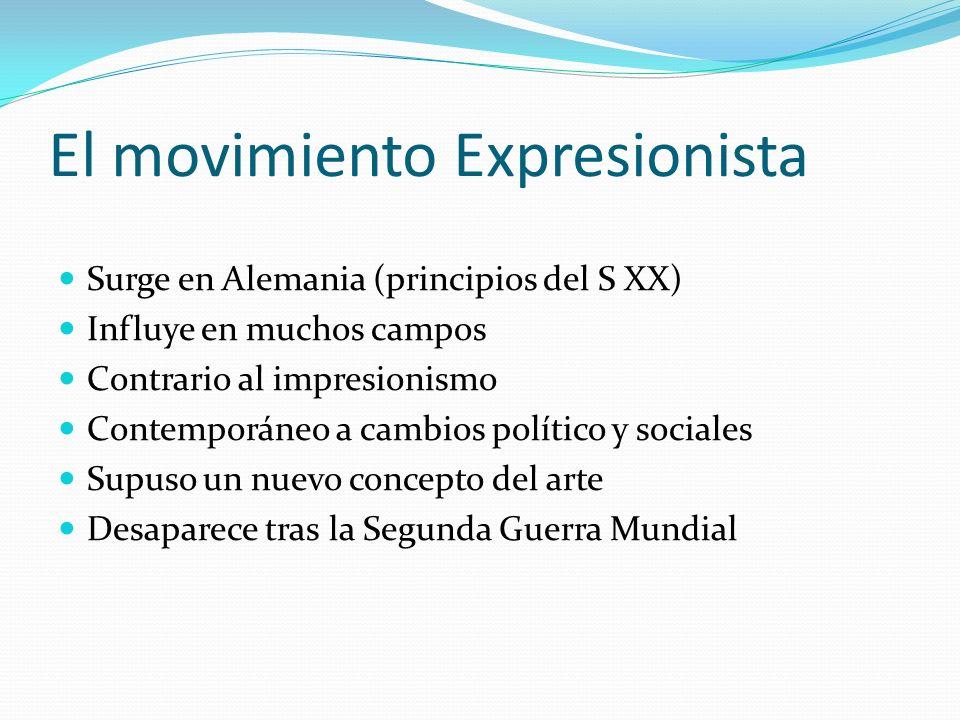 El movimiento Expresionista