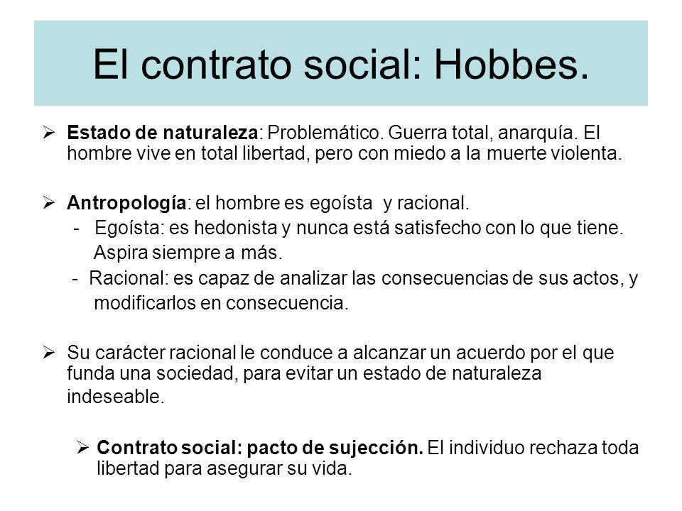 El contrato social: Hobbes.
