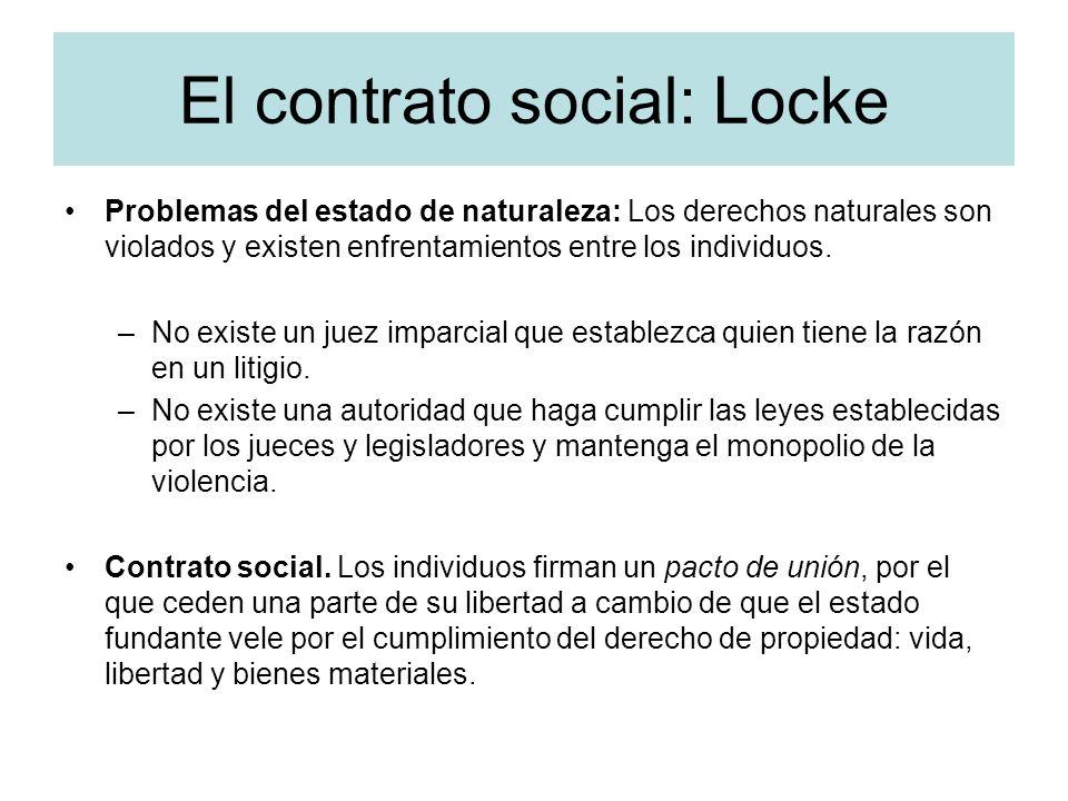 El contrato social: Locke
