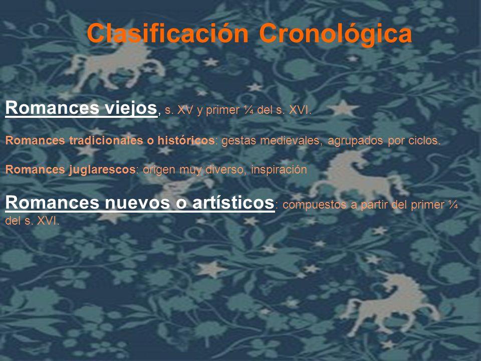 Clasificación Cronológica