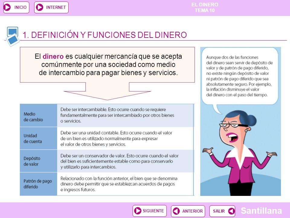 1. DEFINICIÓN Y FUNCIONES DEL DINERO