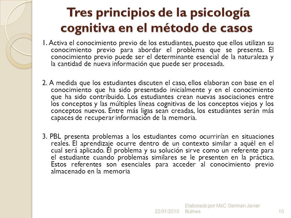 Tres principios de la psicología cognitiva en el método de casos