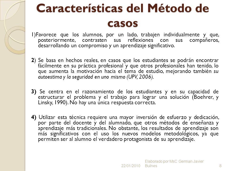 Características del Método de casos