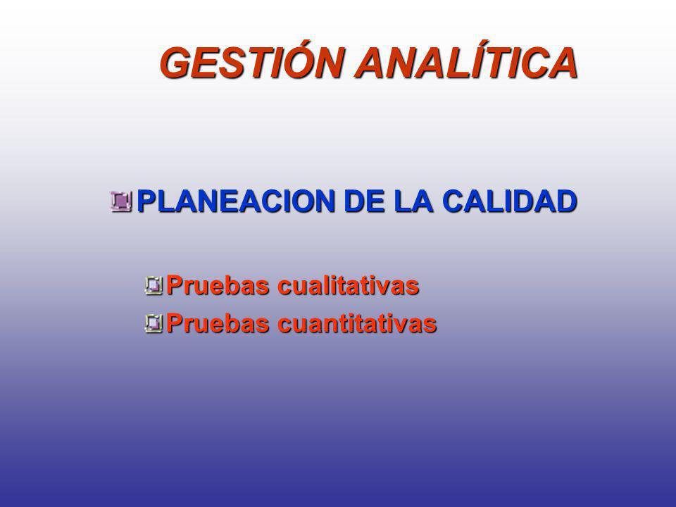 GESTIÓN ANALÍTICA PLANEACION DE LA CALIDAD Pruebas cualitativas
