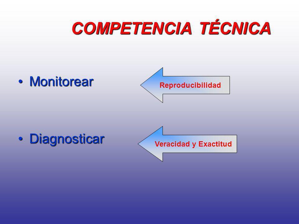 COMPETENCIA TÉCNICA Monitorear Diagnosticar Reproducibilidad