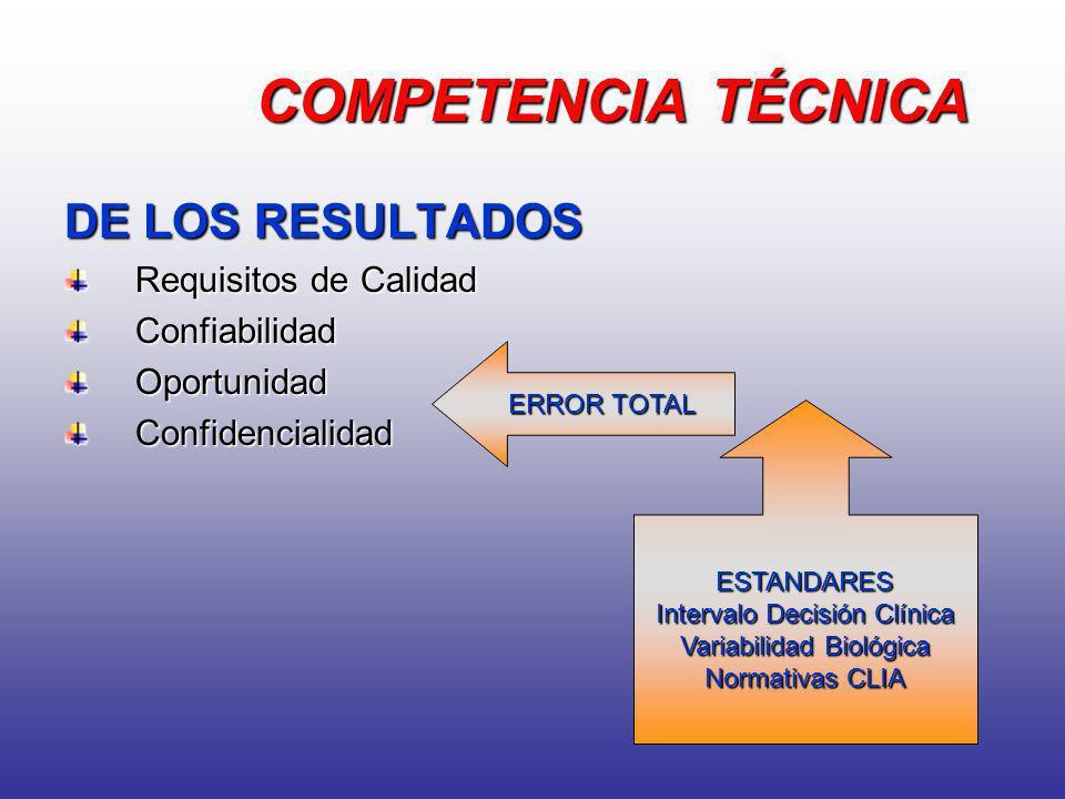 COMPETENCIA TÉCNICA DE LOS RESULTADOS Requisitos de Calidad