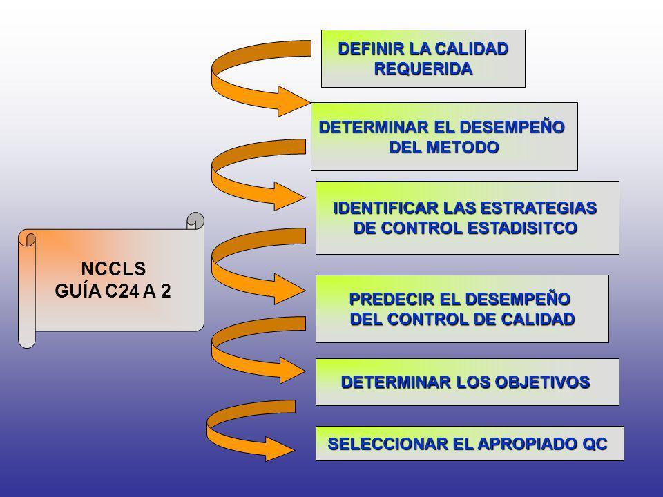 NCCLS GUÍA C24 A 2 DEFINIR LA CALIDAD REQUERIDA