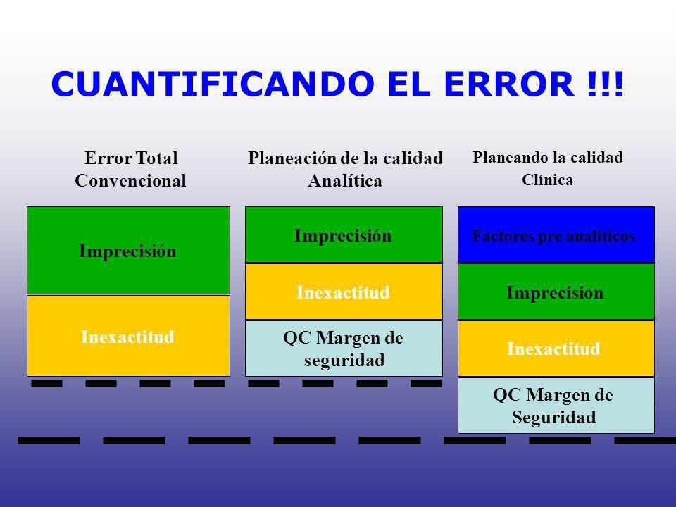 CUANTIFICANDO EL ERROR !!!